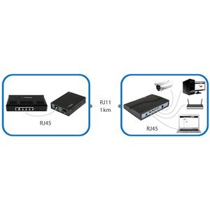 StarTech.com Kit extensor de red Ethernet VDSL2 4 Puertos RJ45 a través de cable de par simple RJ11 - 10/100 1km