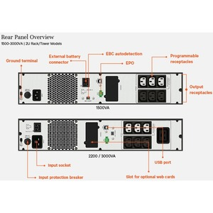 VERTIV EDGE EDGE-1500IRT2UXL Line-interactive UPS - 1.50 kVA/1.35 kW - 2U Rack/Tower - AVR - 3 Hour Recharge - 5 Minute St