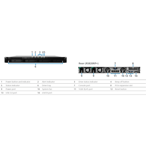 4 bay RackStation (up to 8-bay), Quad Core 2.1 GHz, 2GB RAM (up to 18GB), 10GbE NIC support (optional), Redudant power