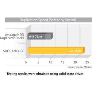 "StarTech.com USB 3.0 / eSATA 2.5/3.5"" SATA HDD/SSD Duplicator Dock - Standalone Hard Drive Cloner - SATA 6Gbps for fast-sp"