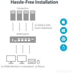 StarTech.com 4-Port Dual Monitor HDMI KVM Switch with Audio & USB 3.0 hub - 4K 30Hz - 4 PC Mac Computer KVM Switch Box for