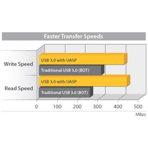 "StarTech.com Box esterno hard disk SATA III SSD da 2.5"" USB 3.0 con UASP - HDD esterno portatile - 1 x Disco rigido suppor"