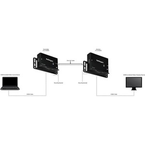 HDMI over CAT5/CAT6 Ethernet Extender with HDBaseT - 4K@115ft, 1080p@230ft - HDMI Video Transmitter and Receiver Kit w/ PO