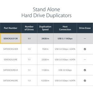 "USB 3.1 (10Gbps) Hard Drive Duplicator Dock for 2.5"" & 3.5"" SATA SSD HDD + 4Kn - USB/ USB-C [Thunderbolt 3 Compatible] Clo"