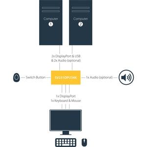 2 Port DisplayPort KVM Switch - 4K 60Hz - Single Display - Dual Port UHD DP 1.2 USB KVM Switch with Integrated USB 3.0 Hub